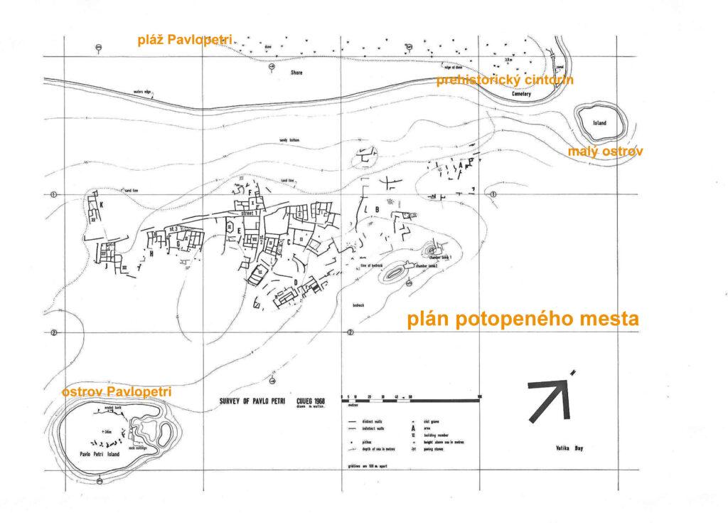 Pavlopetri - plán mesta